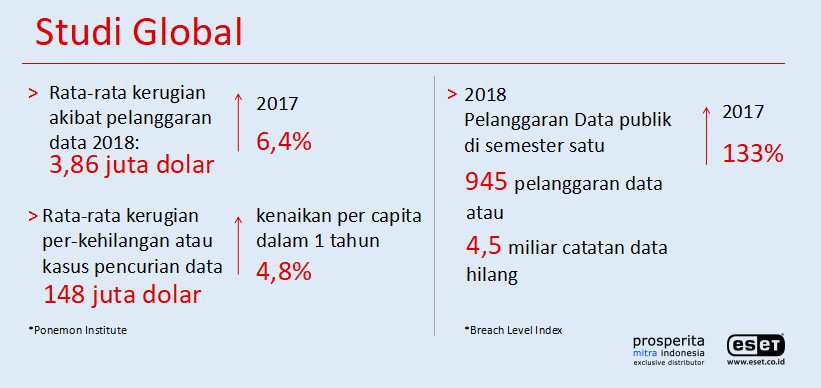 Tantangan Cyber Security di Industri