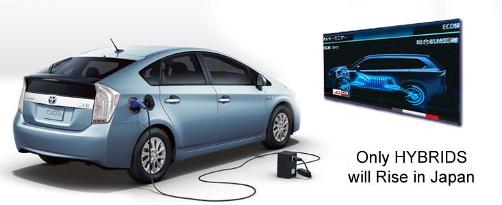 teknologi terbaru jepang - mobil Hybrid