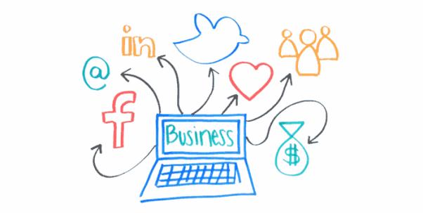 Langkah Mudah Cara Bisnis Online Di Internet