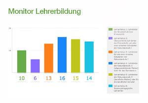 Berikan Data - Cara Meningkatkan Pengunjung Website Baru