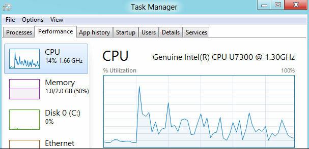 Windows 8 Task Manager - Trik Laptop Windows 8