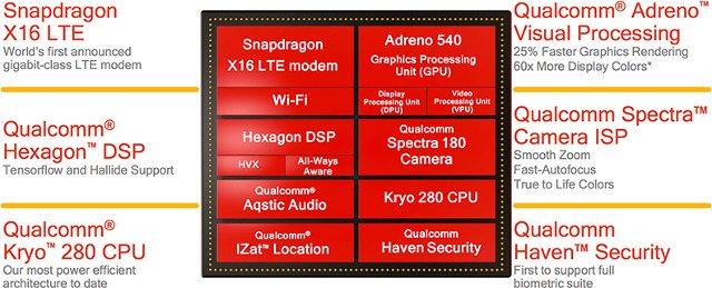Dibalik Kesuksesan Processor Smartphone Qualcomm